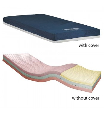therapeutic foam mattress prevent elite