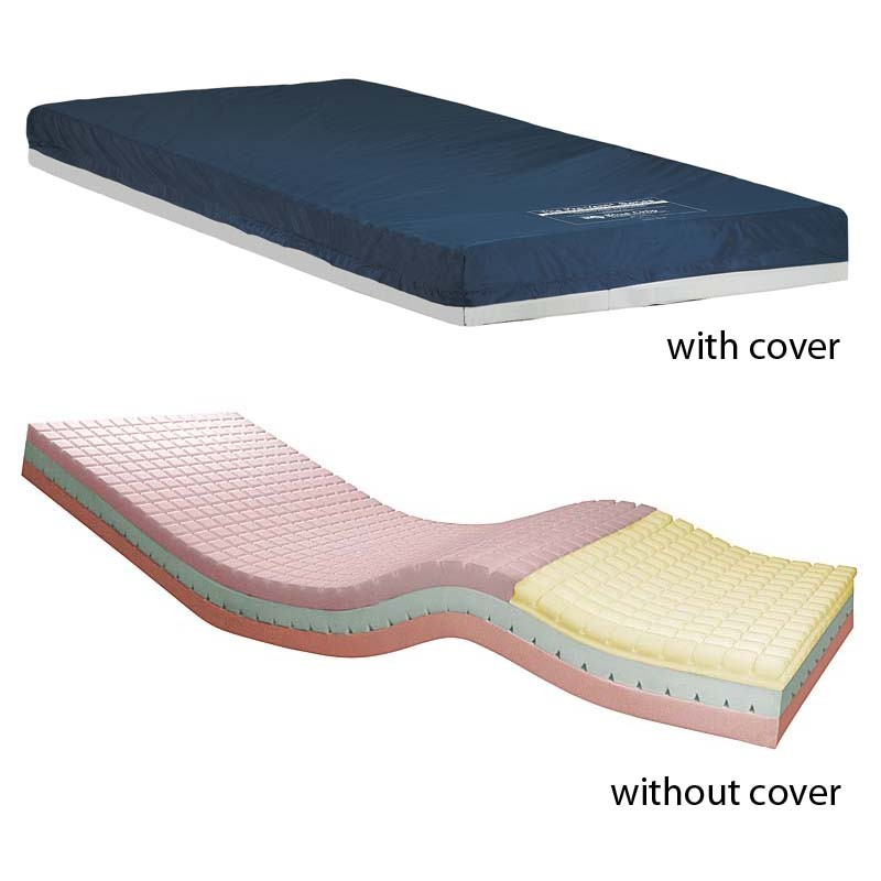 therapeutic zone htm p bed mattress medical drive