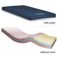 therapeutic foam mattress prevent pro