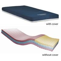 therapeutic foam mattress prevent suspension